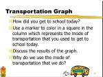 transportation graph