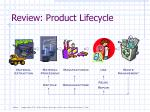 review product lifecycle