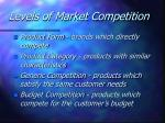 levels of market competition