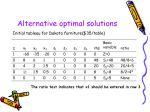 alternative optimal solutions57