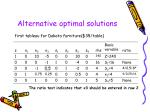 alternative optimal solutions58