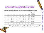 alternative optimal solutions59