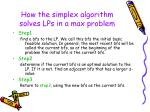 how the simplex algorithm solves lps in a max problem