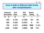 cost of debt at different debt levels after recapitalization
