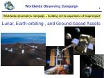 worldwide observing campaign