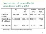 concentration of personal health expenditures in us in 2002