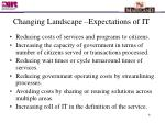 changing landscape expectations of it