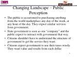 changing landscape public perception