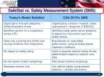 safestat vs safety measurement system sms