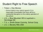 student right to free speech