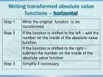 writing transformed absolute value functions horizontal