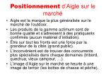 positionnement d aigle sur le march