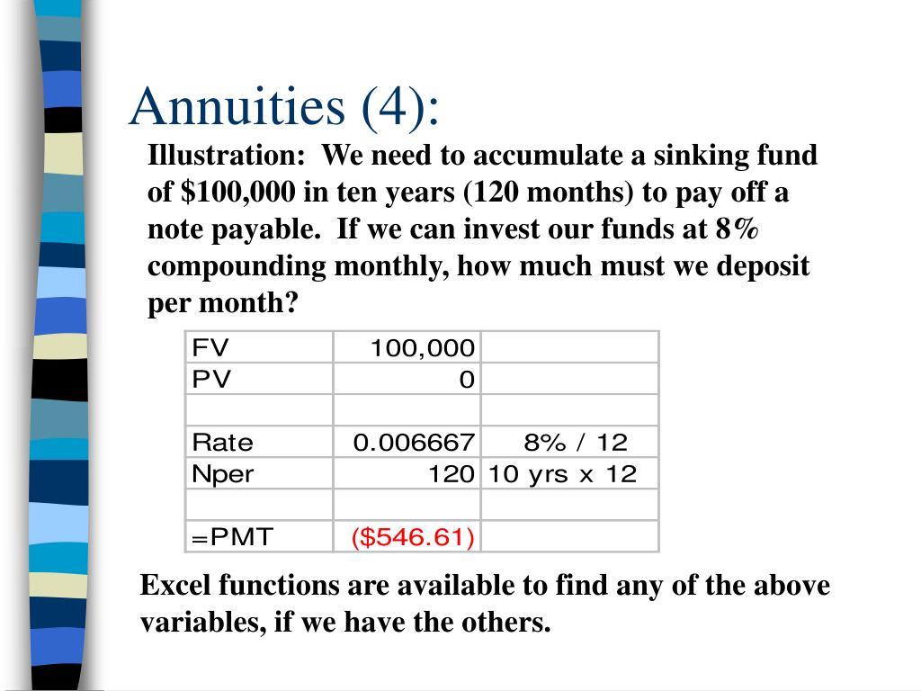 Annuities (4):