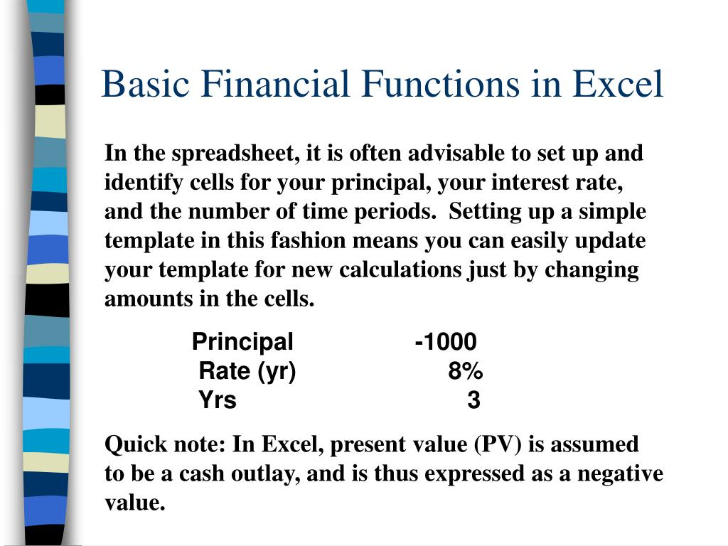 Basic Financial Functions in Excel