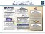 navy commands eleven major small business offices16