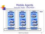 mobile agents execution model omg masif