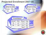 projected enrollment 2007 08