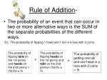 rule of addition