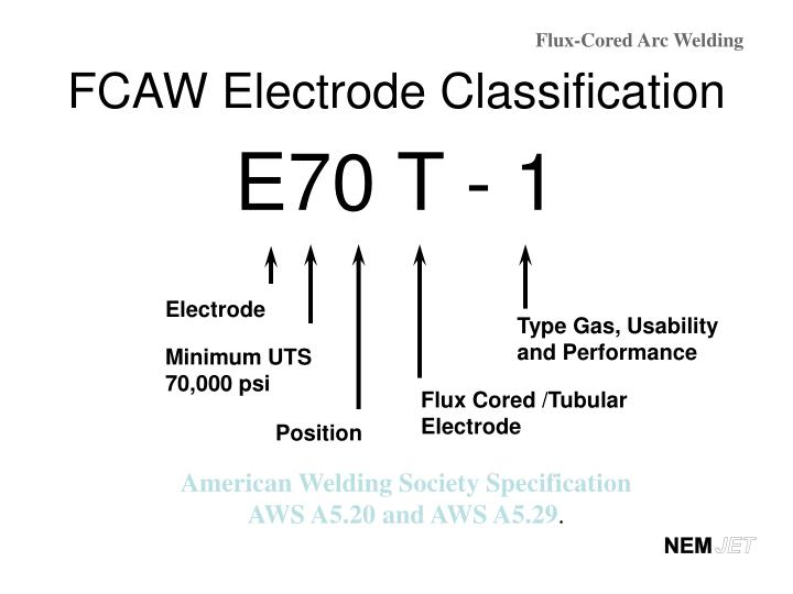 PPT - Flux Cored Arc Welding (FCAW) PowerPoint Presentation - ID:518171