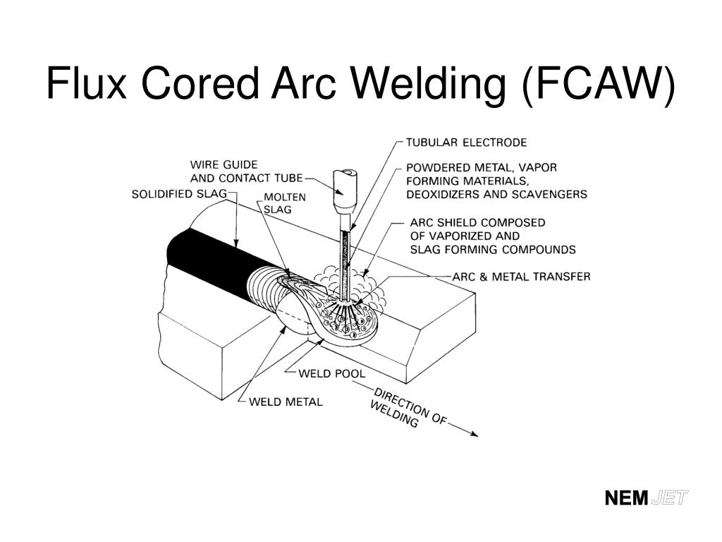 flux cored arc welding fcaw l.