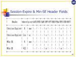 session expire min se header fields