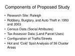 components of proposed study