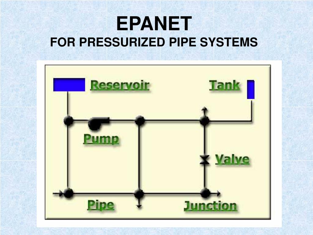 epanet for pressurized pipe systems l.