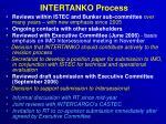intertanko process