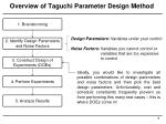 overview of taguchi parameter design method