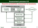 assessment process 4 4