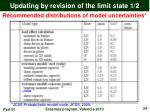 updating by revision of the limit state 1 2
