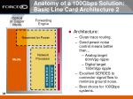 anatomy of a 100gbps solution basic line card architecture 2