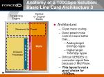 anatomy of a 100gbps solution basic line card architecture 3