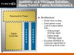 anatomy of a 100gbps solution basic switch fabric architecture 2