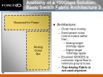 anatomy of a 100gbps solution basic switch fabric architecture 3
