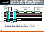 anatomy of a 100gbps solution channel line card receiver