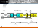 anatomy of a 100gbps solution channel simulation model