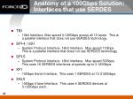 anatomy of a 100gbps solution interfaces that use serdes