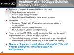 anatomy of a 100gbps solution memory selection