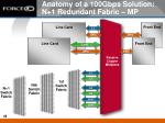 anatomy of a 100gbps solution n 1 redundant fabric mp