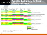feasible technology for 2009 100gbps options