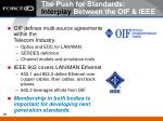 the push for standards interplay between the oif ieee