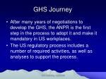ghs journey