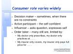 consumer role varies widely