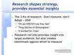 research shapes strategy provides essential insights