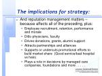 the implications for strategy25