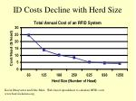 id costs decline with herd size