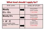 what level should i apply for