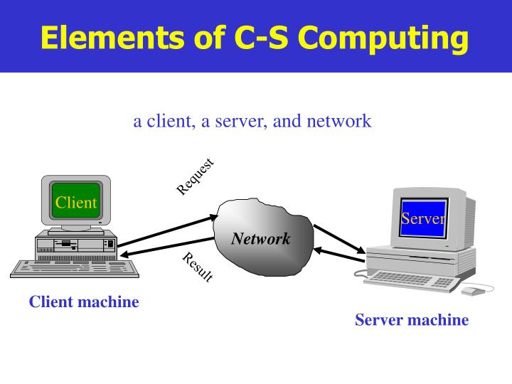 Elements of c s computing