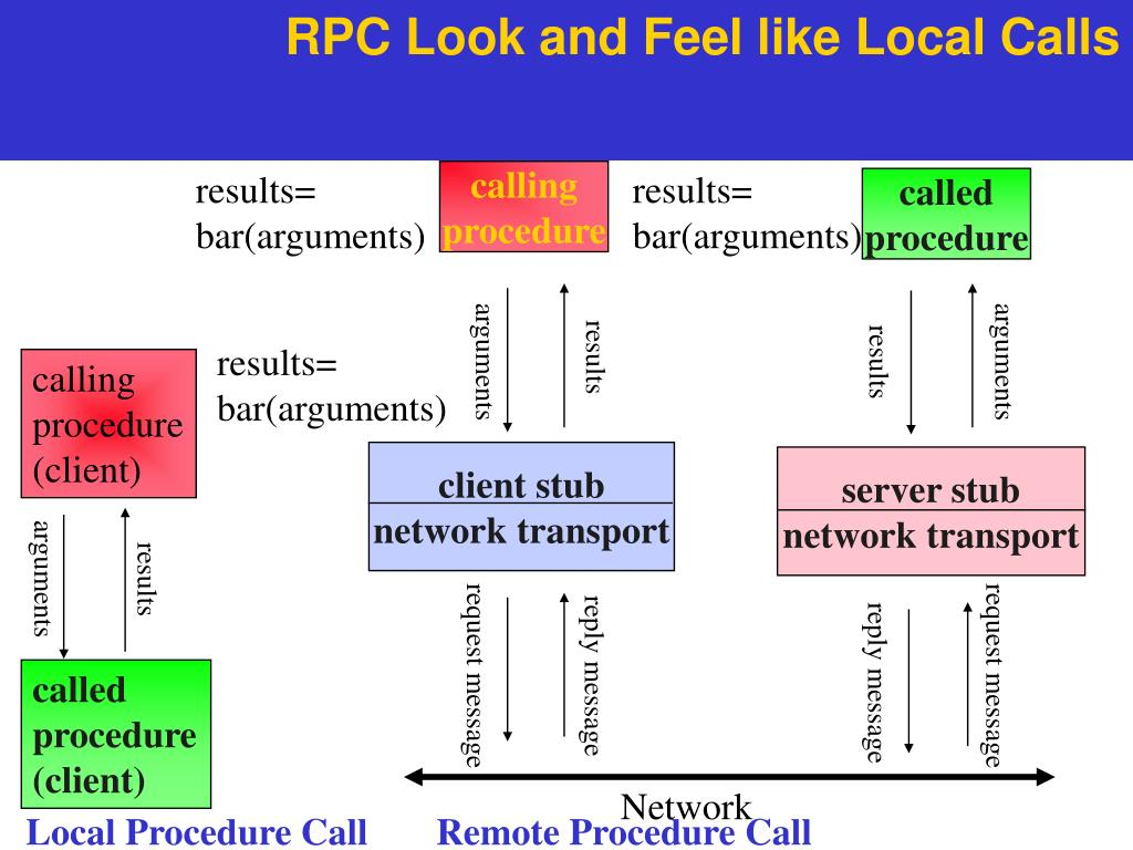 RPC Look and Feel like Local Calls